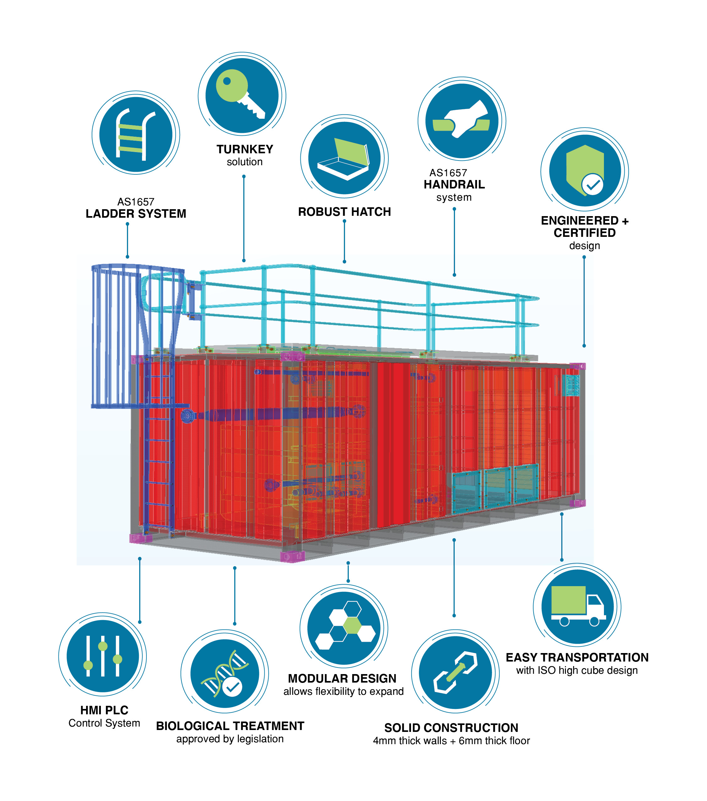 wastewater treatment design